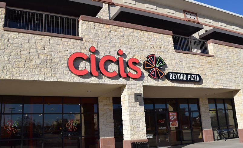 CiCis visit Survey