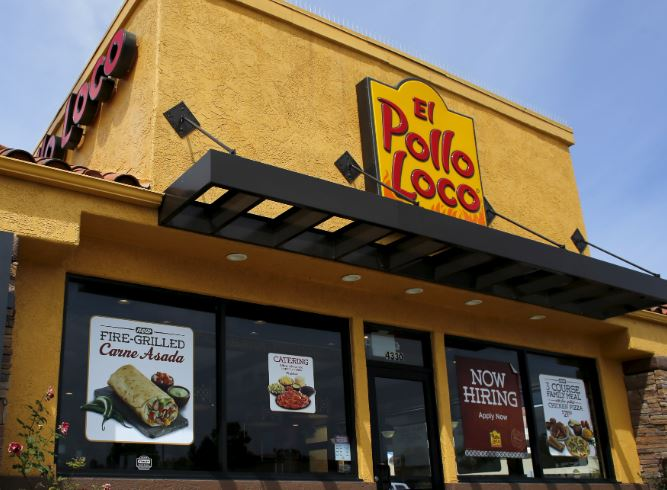 El Pollo Loco Customer Satisfaction Survey